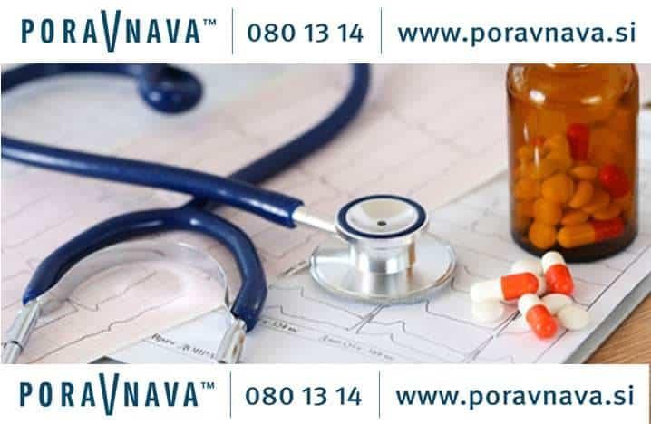 Dražje dopolnilno zdravstveno zavarovanje! Zakaj? 1