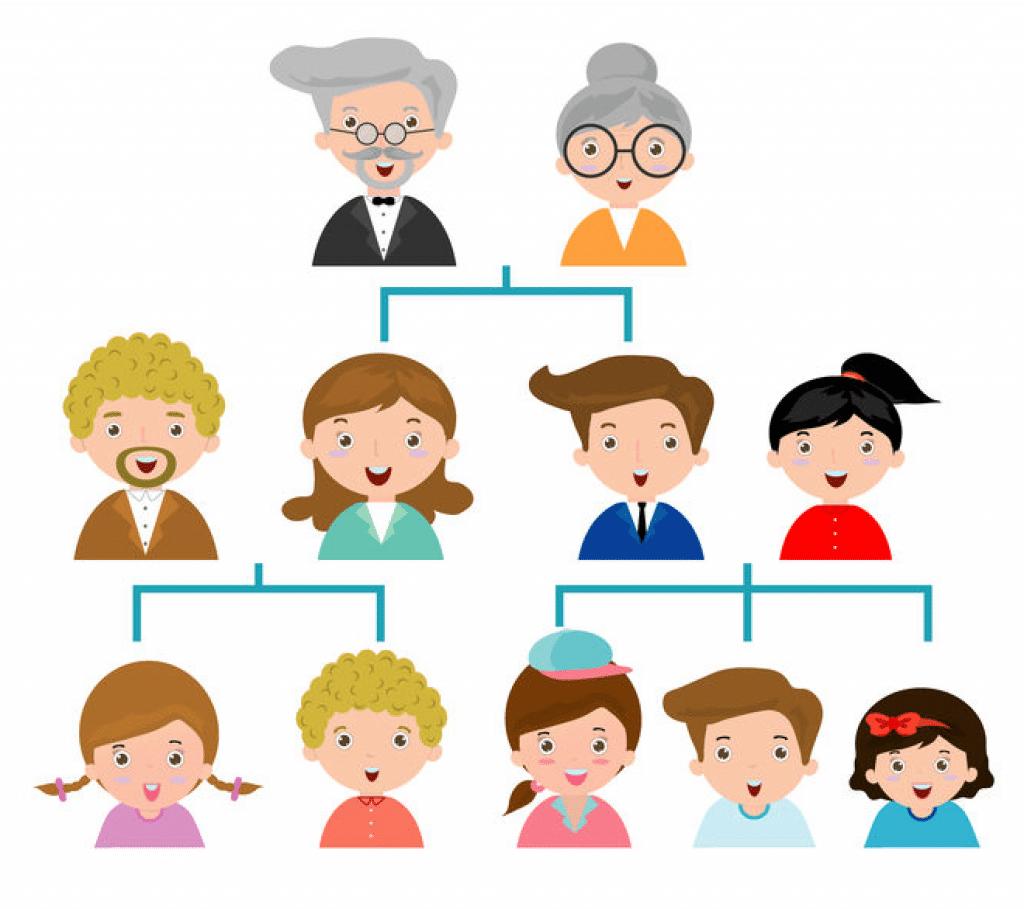 Dedovanje - Kaj narediti, ko se po smrti ne najde oporoke 1